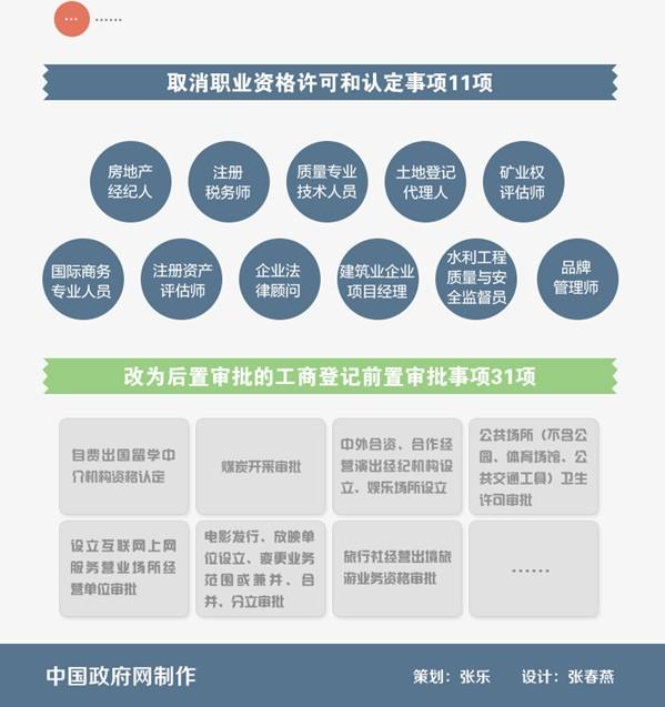 国务院直属机构调整_国务院直属机构_国务院组织机构结构图